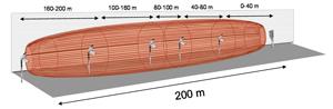 Saab_SIRS_200_Microwave_Barrier_diagram_300px