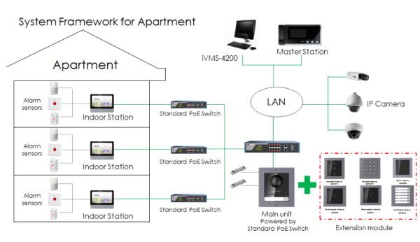 modular_wiring2